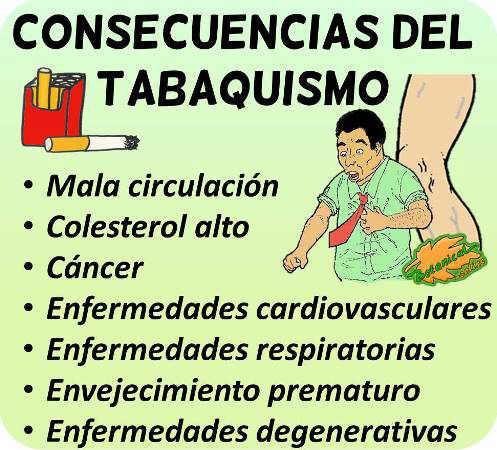 tabaquismo consecuencias