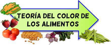 teoria color alimentos