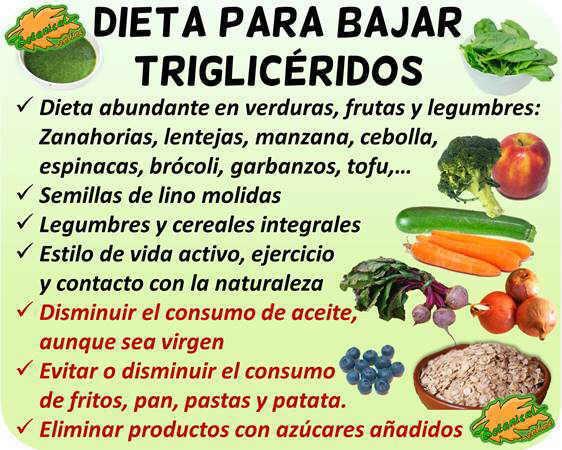 dieta bajar trigliceridos altos colesterol alimentos recomendados