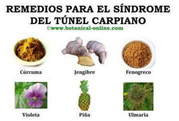 Tratamiento con remedios para el síndrome del túnel carpiano