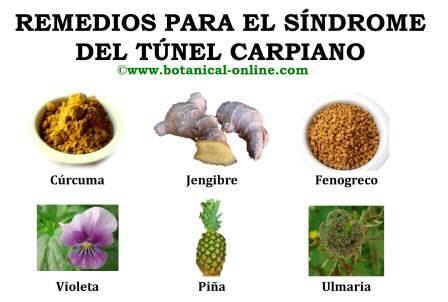 Tratamiento con remedios para el síndrome del tunel carpiano
