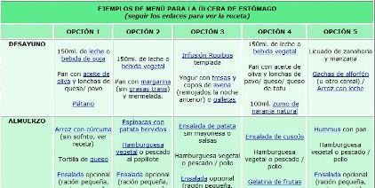Leche Para La úlcera De Estómago Botanical Online