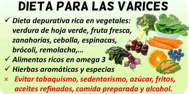 dieta para las varices