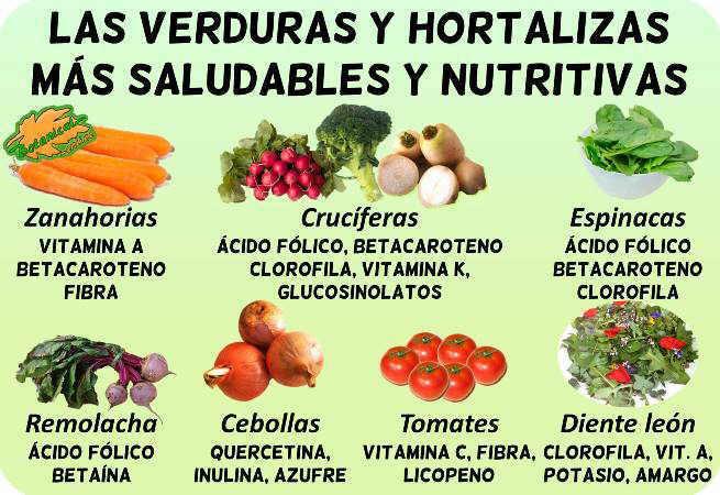 verduras mejor mas saludable ranking vitaminas