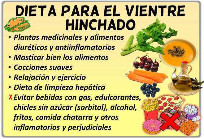 Dieta Para Deshinchar La Barriga Botanical Online
