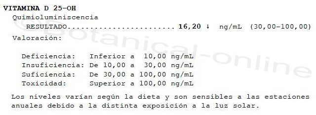 deficiencia o insuficiencia de vitamina d en analitica o analisis de sangre