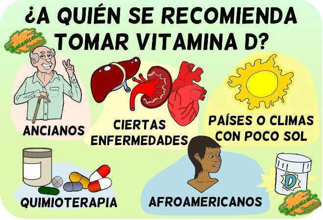 vitamina d recomendaciones suplementos deficit falta